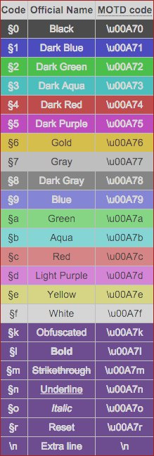 minecraft formatting and color codes