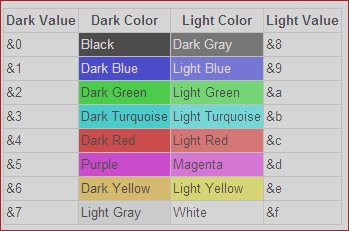colour codes for minecraft