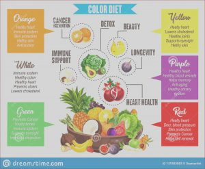 Food Coloring Facts Luxury Photos Color Diet Ve Ables and Fruits Information Stock Vector