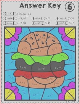 FOOD Color by Number MULTIPLICATION REVIEW Facts 6 7 8 9 12