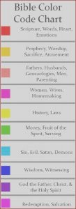 Bible Coloring Chart Best Of Image 15 Best Prayers Images On Pinterest