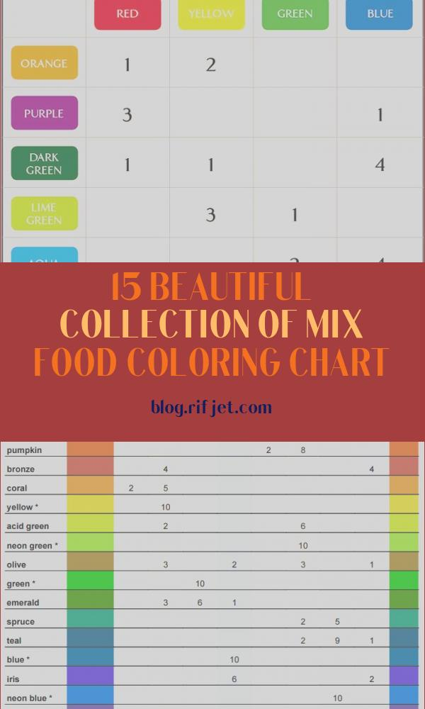 Mix Food Coloring Chart New Collection Tutorial Food Colour Mixing Chart Queen Fine Foods
