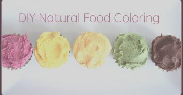 What is A Substitute for Food Coloring Beautiful Photos Diy Natural Food Coloring